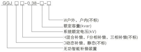 口 w户外,户内(不标) 额定容量(kvar) 系统额定电压(kv) 日混合补偿,f